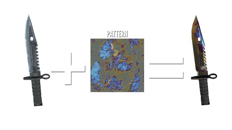 csgo pattern